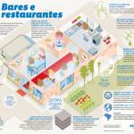 O que os pequenos negócios podem fazer para se tornarem sustentáveis?
