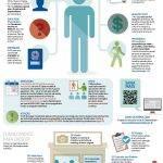 O que você precisa saber para se tornar um Microempreendedor Individual