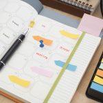 Como usar um planner para se planejar e conseguir cumprir todas as suas metas?