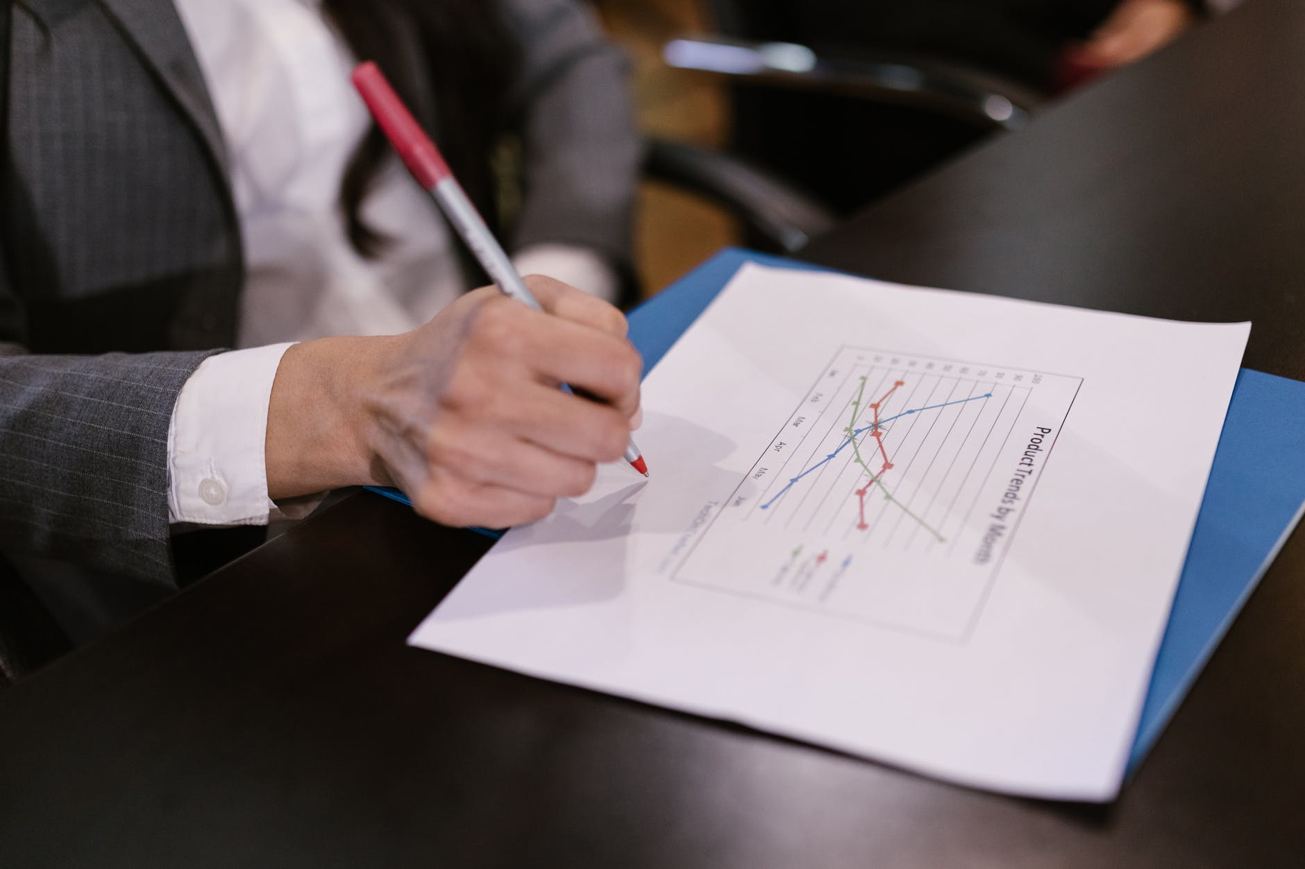 Ponto de equilíbrio financeiro: como e por que calcular